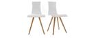 Lote de dos sillas madera, asiento blanco - BALTIK